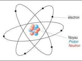 Atome de Bohr