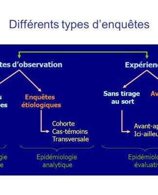 Épidémiologie Analytique