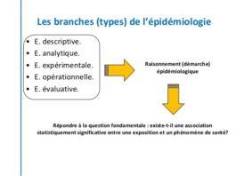 Épidémiologie expérimentale