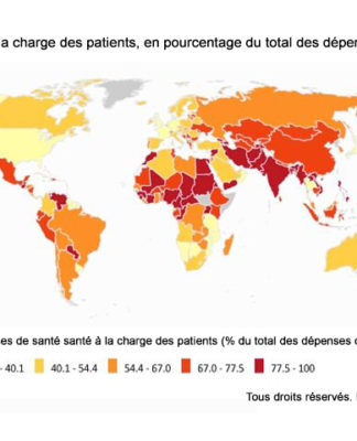 Système de santé dans le monde