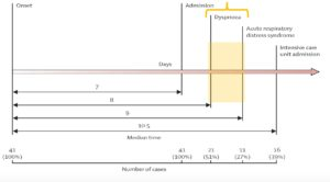 J8 J9 period of clinical worsening
